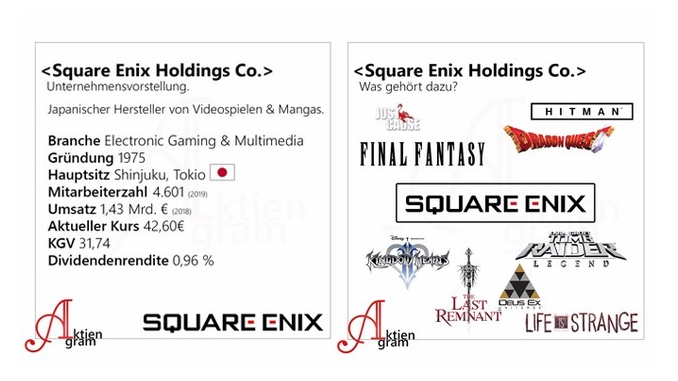Square Enix Aktie